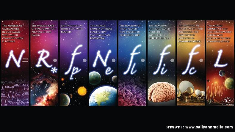 """Drake Equation"" สมการค้นหามนุษย์ต่างดาว?"