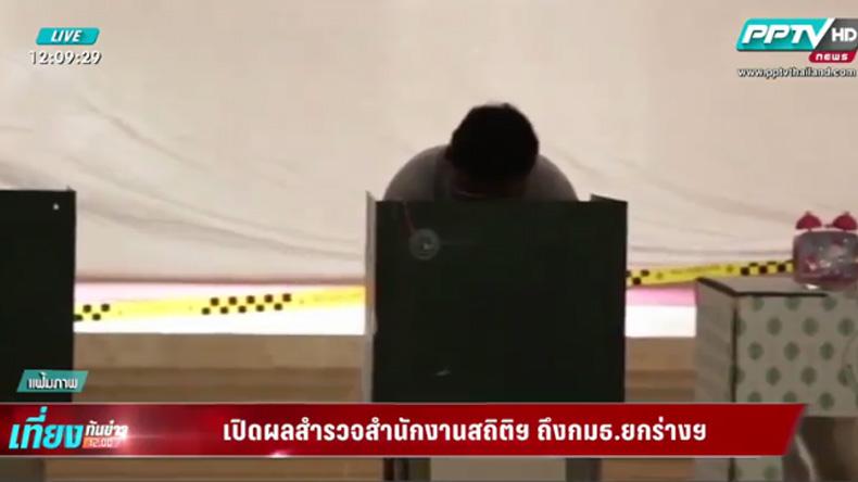 โพล สสช. ชี้ คนไทยกว่า 70% หนุนนายกฯ -สว.ต้องมาจากการเลือกตั้ง!