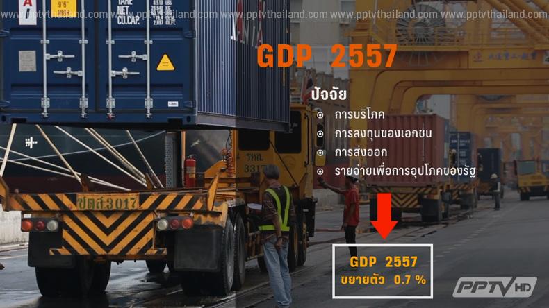 """""""สภาพัฒน์""""  มั่นใจเศรษฐกิจไทยปีนี้จะโตได้ 3.5-4.5%"""