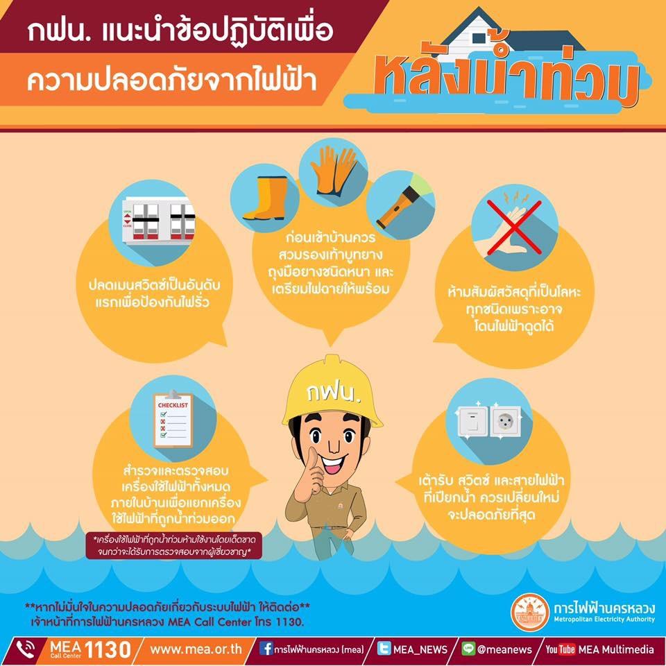 กฟน. ย้ำเตือน!! พื้นที่เสี่ยงน้ำท่วมสูง เพื่อความปลอดภัยให้รีบป้องกัน เคลื่อนย้าย อุปกรณ์ไฟฟ้าให้พ้นจากระดับน้ำท่วมถึง