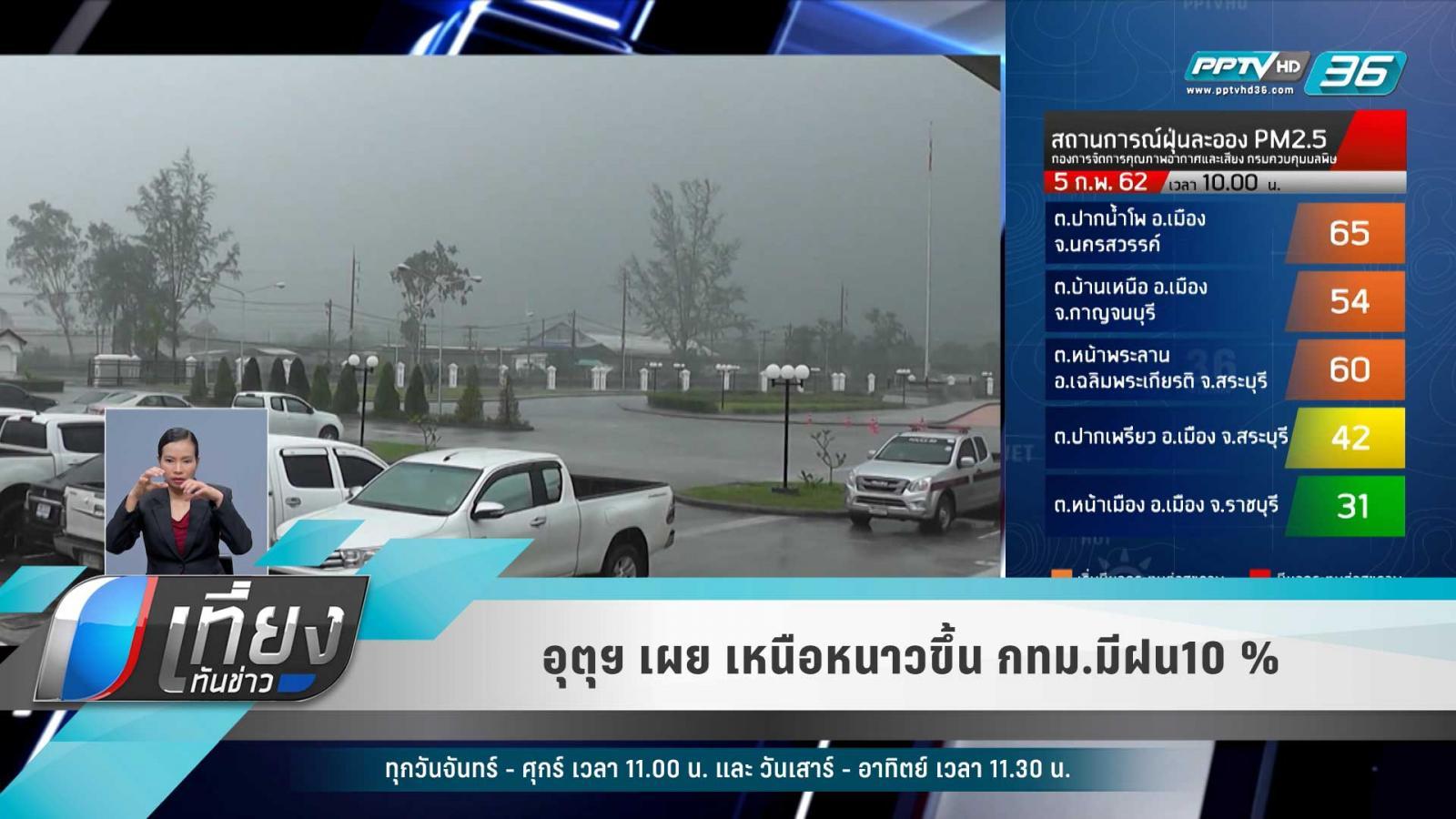 อุตุฯ เผย เหนือหนาวขึ้น กทม.มีฝน10 %