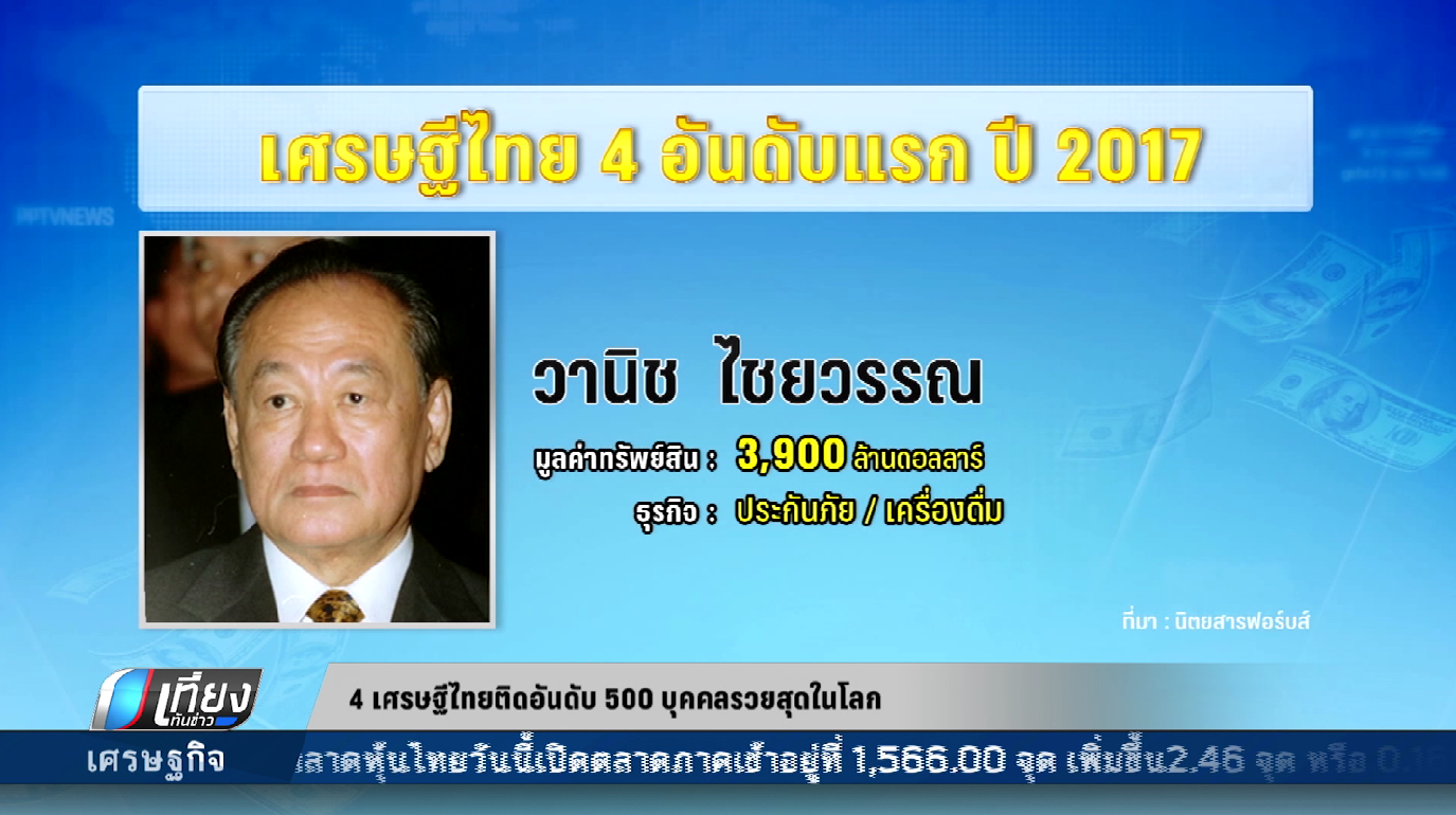 4 เศรษฐีไทยติดอันดับ 500 บุคคลรวยสุดในโลก