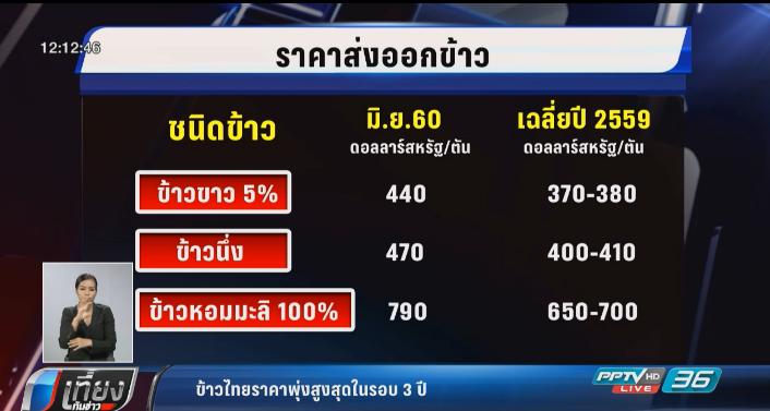 ข้าวไทยราคาพุ่งสูงสุดในรอบ 3 ปี