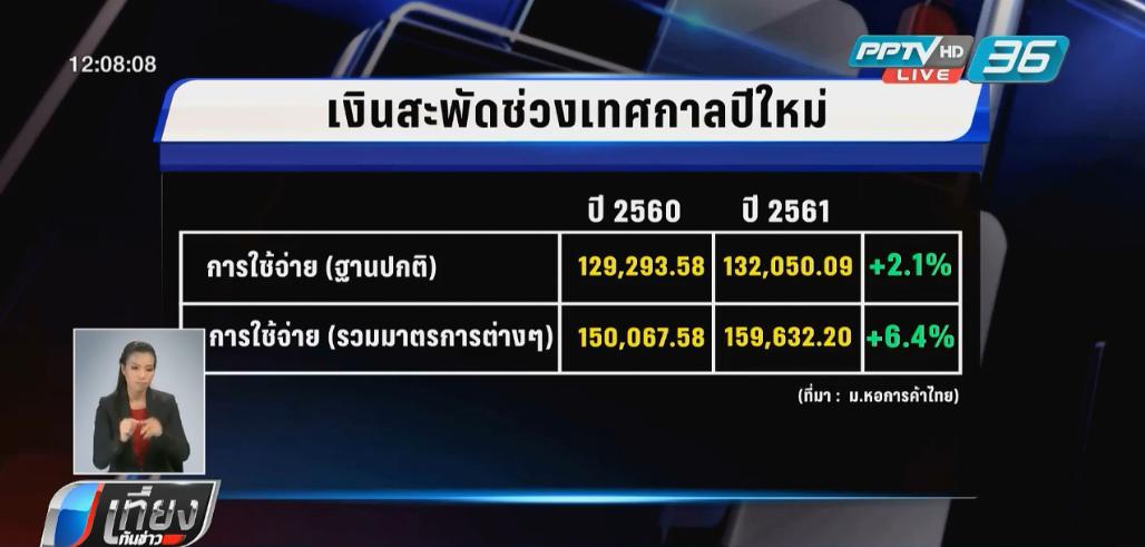 สูงสุดในรอบ 13 ปี ! เงินสะพัดช่วงปีใหม่ 1.59 แสนล้านบาท