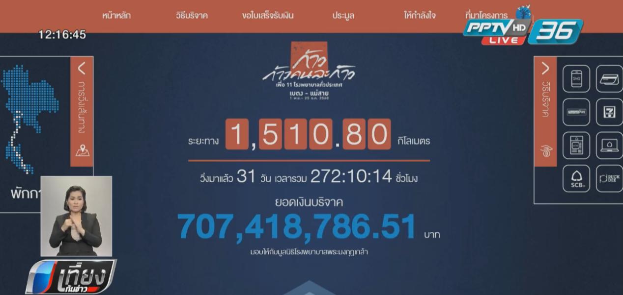 """""""ตูน"""" พัก1วัน ยอดบริจาค 706 ล้าน ประมูลรองเท้า 4 คู่ ทะลุ 2.5 ล้าน"""