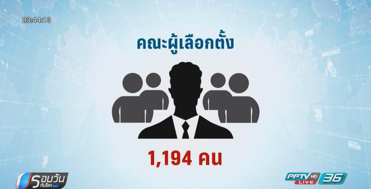 พัฒนาการการเมืองฮ่องกงครบ 20 ปี