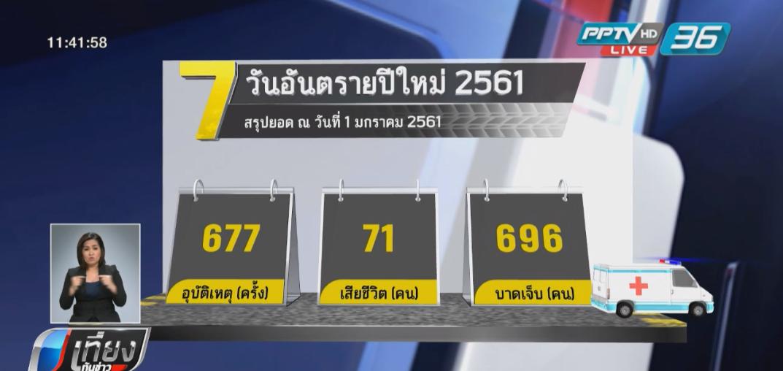 7 วันอัตรายวันที่ 5 เกิดอุบัติเหตุรวม 3,056 ครั้ง