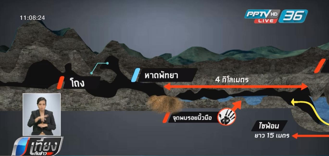 ย้อนปฏิบัติการลดระดับน้ำถ้ำหลวง-สำรวจโพรงเข้าช่วย 13 ชีวิต