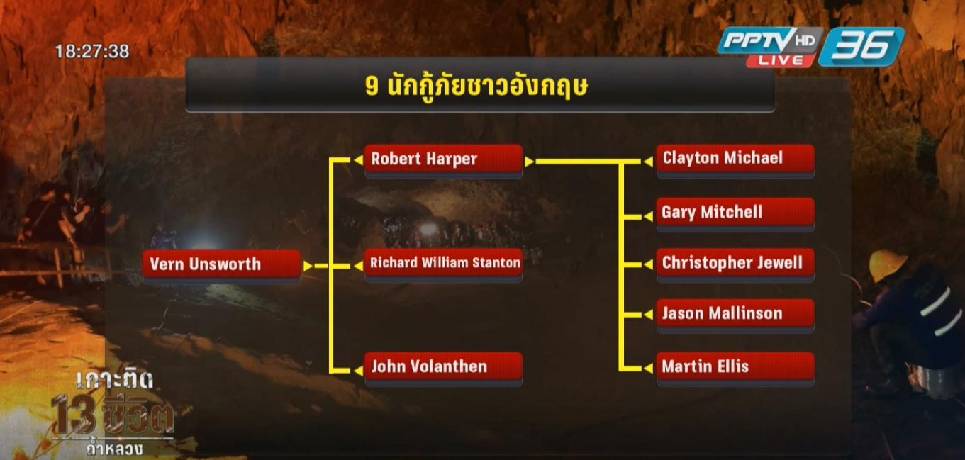 """""""มาร์ติน"""" """"เข้าถ้ำหลวง"""" หลังประชุมร่วมกับเจ้าหน้าที่ไทย นานกว่า 6 ชั่วโมง"""