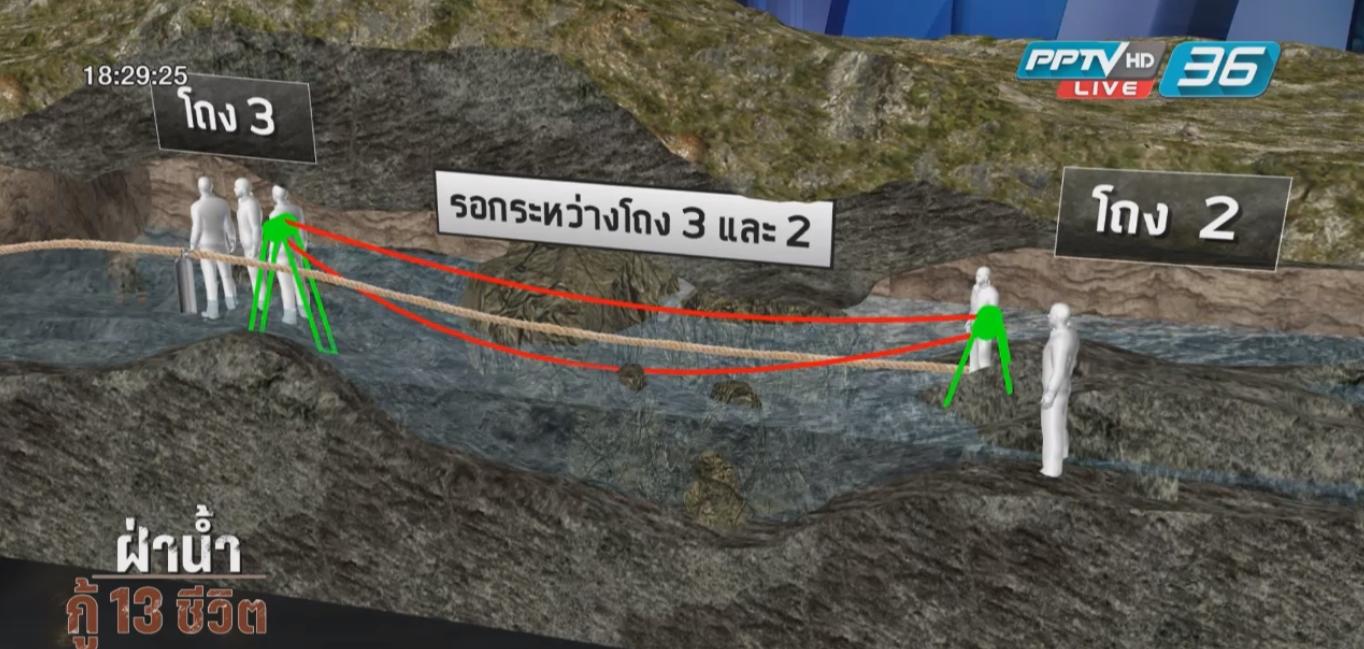 เร่งติดตั้งเชือก-ถังอากาศ ช่วยชีวิตทีมหมูป่า 9 คนออกจากถ้ำหลวง
