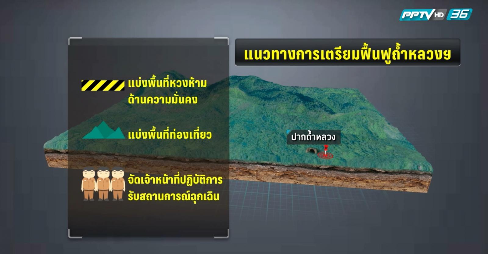 """เปิดแผนกรมอุทยานฯฟื้นฟู """"ถ้ำหลวง"""" หลังจบภารกิจช่วยทีมหมูป่า 13 ชีวิต"""