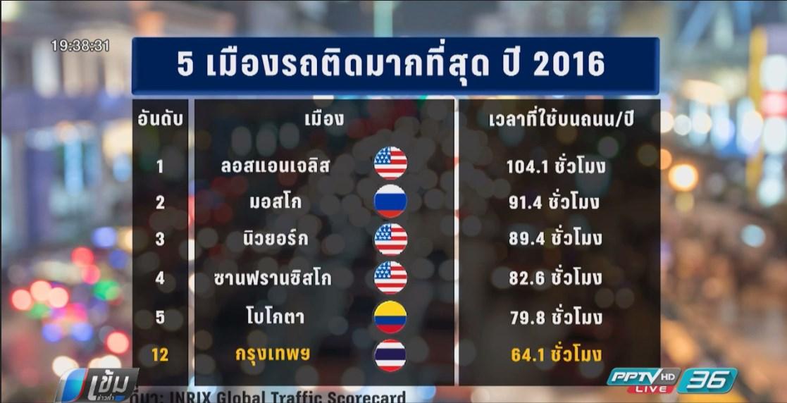ไทยครองแชมป์ประเทศที่รถติดที่สุดในโลก