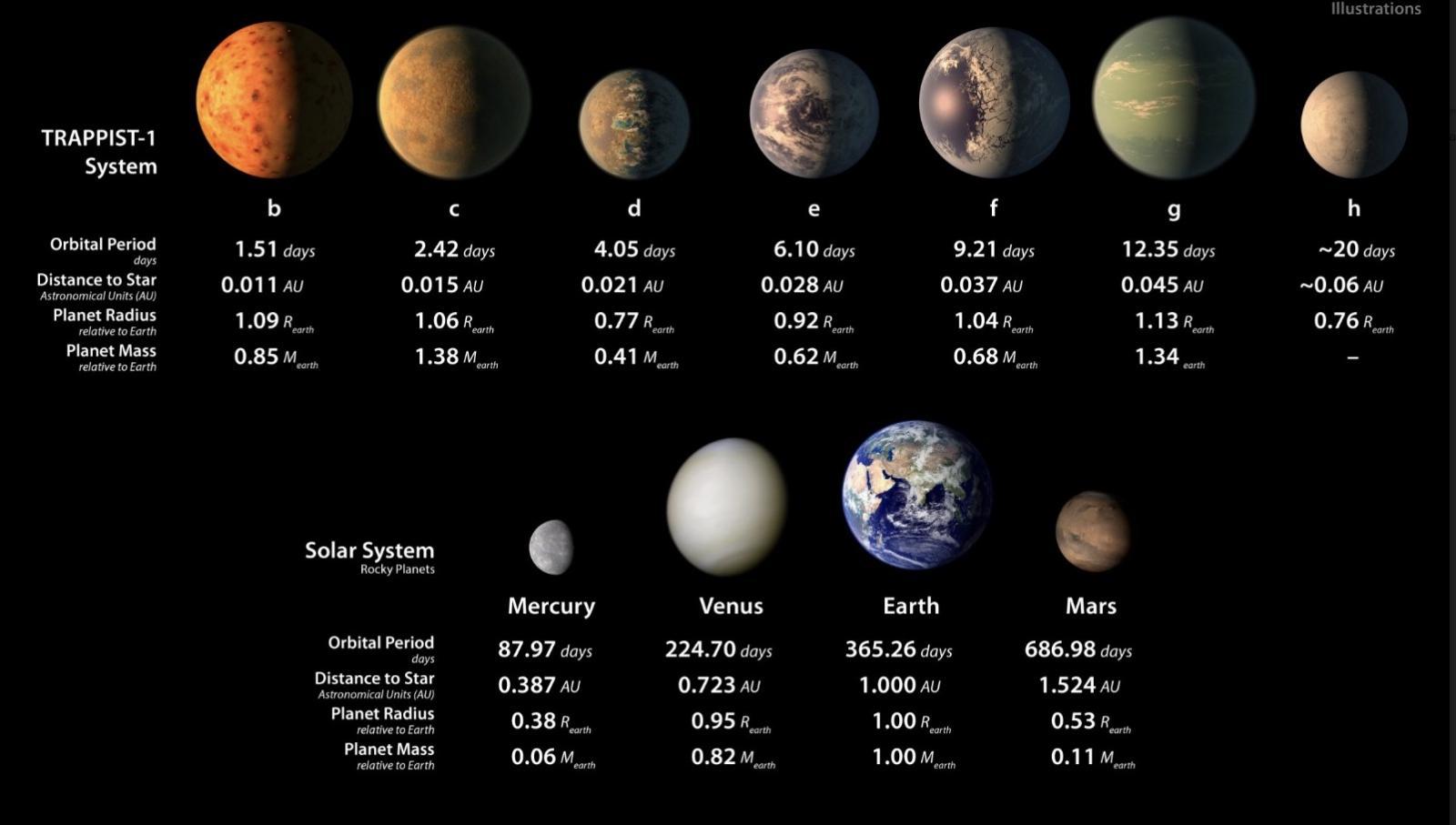 นักดาราศาสตร์ไทยชี้