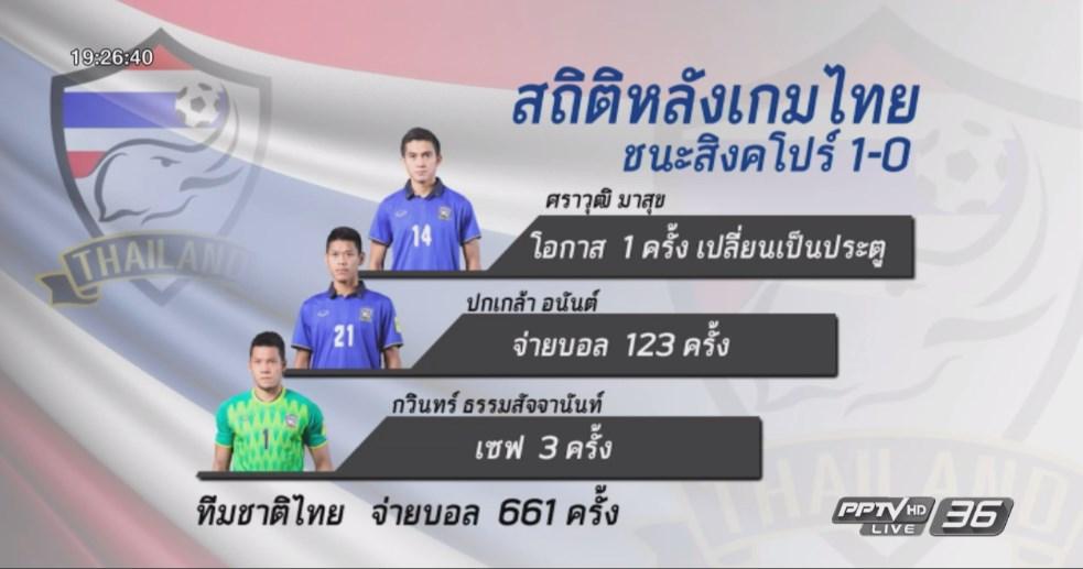"""แข้งไทยทำ """"แมนเนควินน์ ชาเลนจ์"""" ที่ฟิตเนส (คลิป)"""