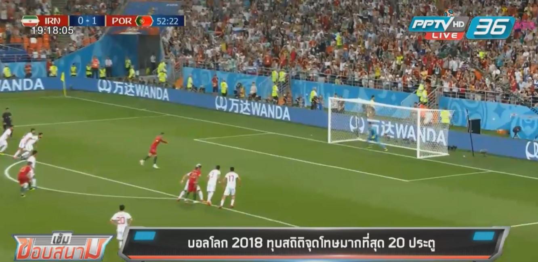 ฟุตบอลโลก 2018 ทุบสถิติจุดโทษมากที่สุด 20 ประตู