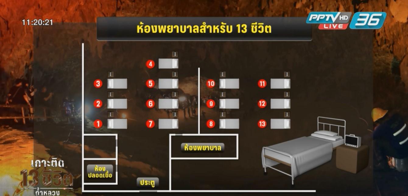 รพ.เชียงรายเตรียมพร้อมรับ 13 ชีวิตทีมหมูป่า