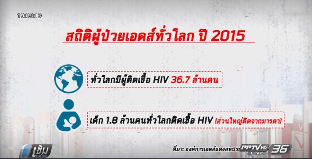 จีน-รัสเซีย ยกระดับมาตรการป้องกันเอดส์ระบาด