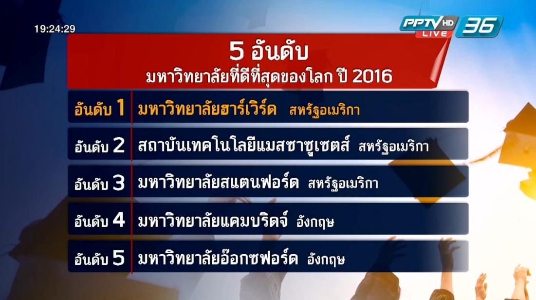 ไทม์ส เผย 100 อันดับมหาวิทยาลัยชั้นนำของโลก ไร้วี่แววไทย