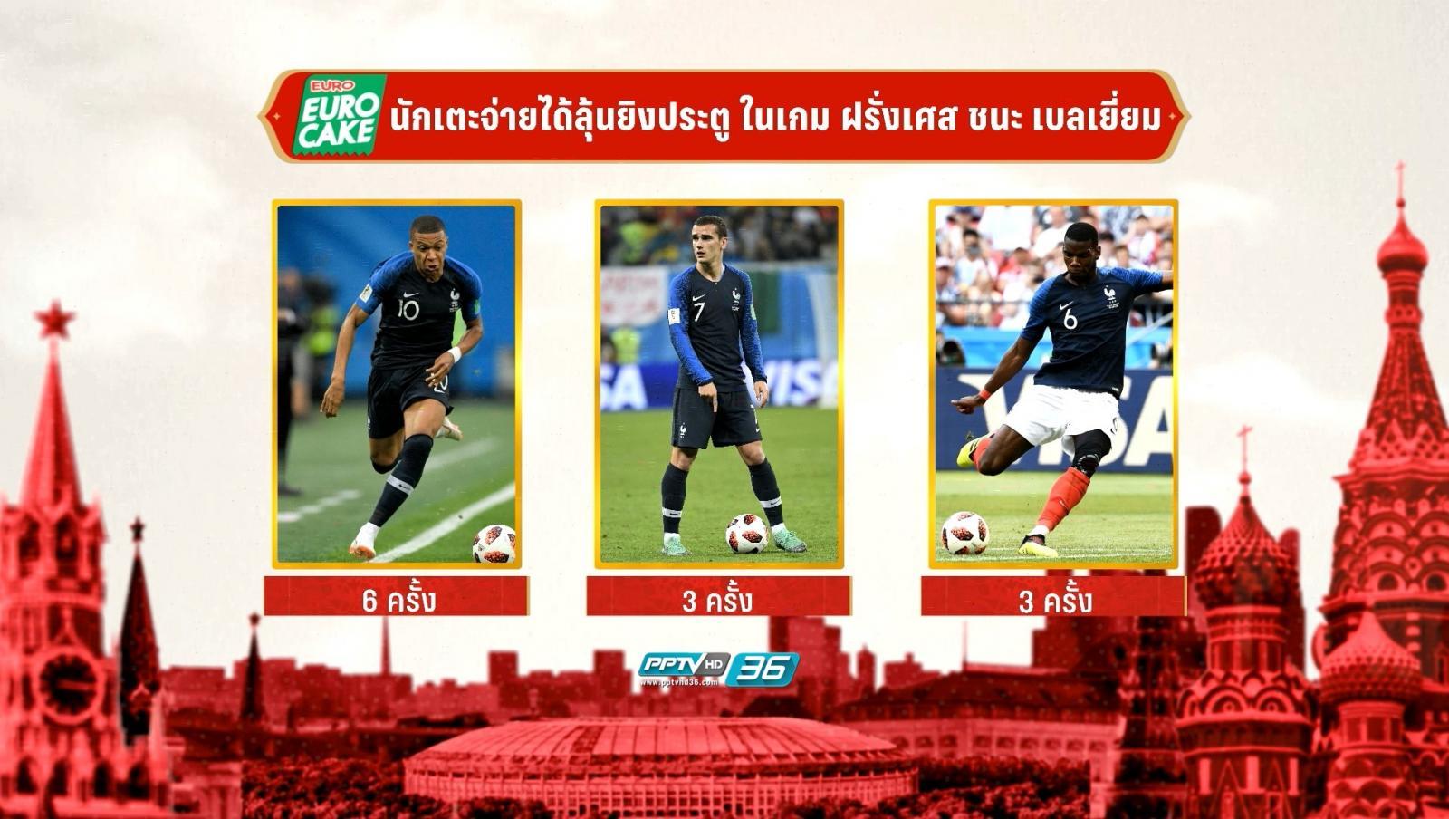 """สถิติ """"ฝรั่งเศส-โครเอเชีย"""" สูสีก่อนชิงชัยฟุตบอลโลก"""
