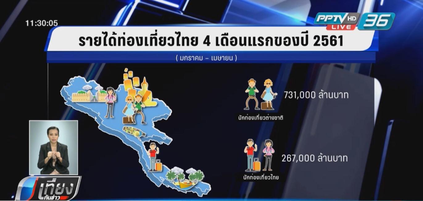 รัฐจ่อคุมเว็บจองโรงแรมต่างชาติ หลังสูบรายได้คนไทยปีละ 3 แสนล้าน