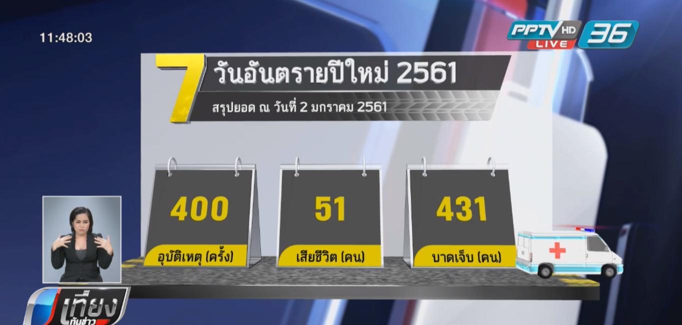 7 วันอัตรายวันที่ 6 เกิดอุบัติเหตุรวม 3,456 ครั้ง ตาย 375 คน