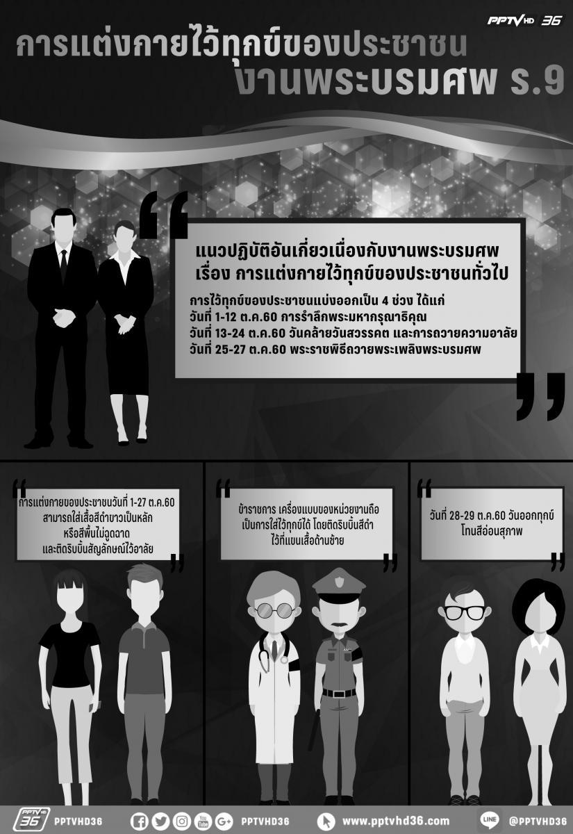 การแต่งกายไว้ทุกข์ของประชาชนงานพระบรมศพ ร.9