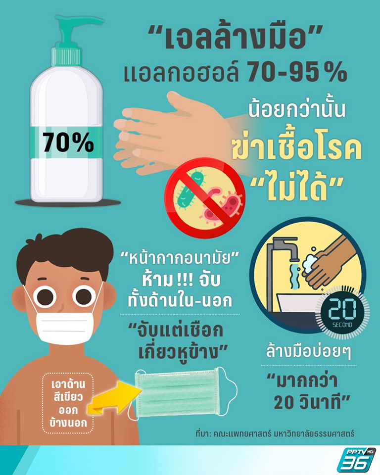 ข้อควรรู้เกี่ยวกับเจลล้างมือ