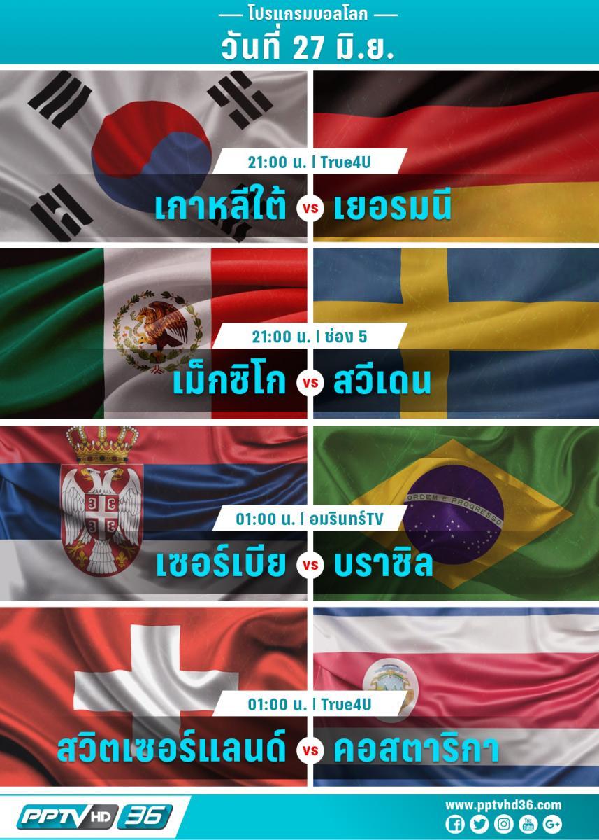 โปรแกรมฟุตบอลโลกวันที่ 27 มิ.ย. และอัพเดตผลบอลโลก