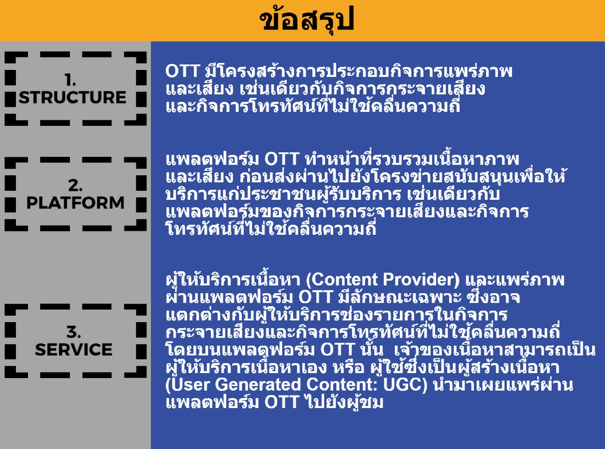 ยูทูปเบอร์-เน็ตไอดอล แบบไหนเข้าข่าย OTT