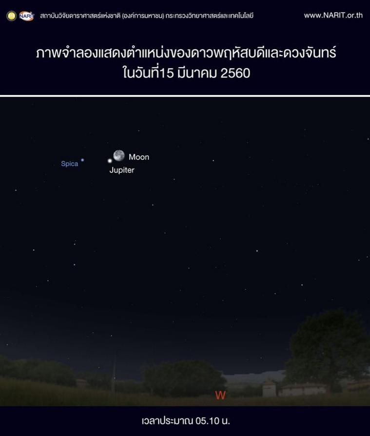 14-15 มี.ค. สดร. ชวนชมดาวพฤหัสบดีเคียงดวงจันทร์