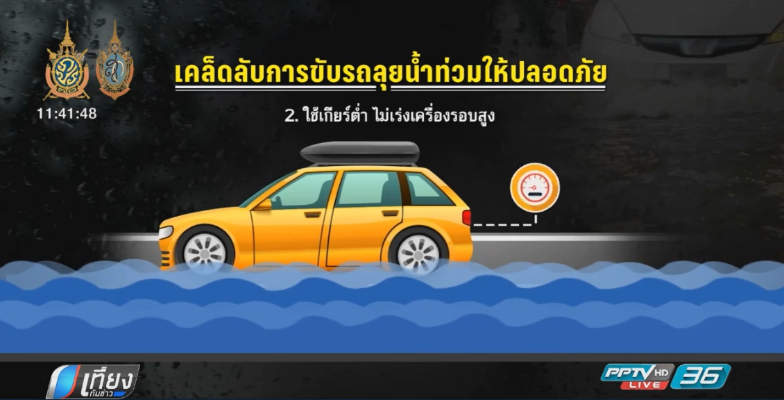 เคล็ดลับขับรถลุยน้ำท่วมให้ปลอดภัย (คลิป)