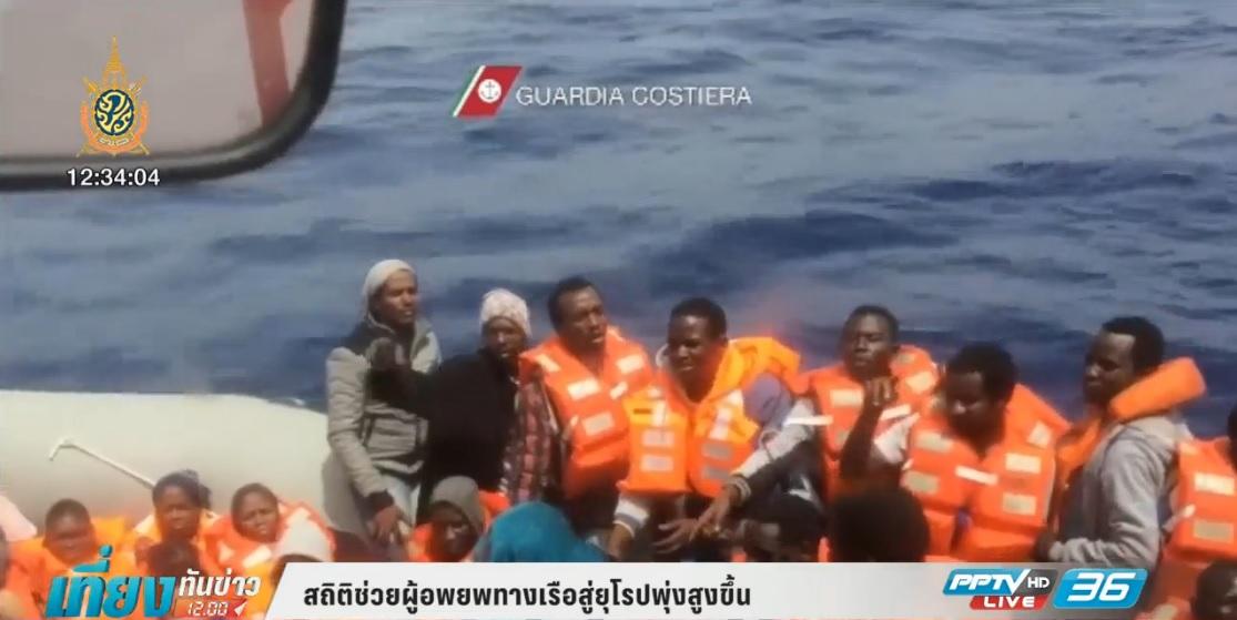 สถิติช่วยผู้อพยพทางเรือสู่ยุโรปพุ่งสูงขึ้น