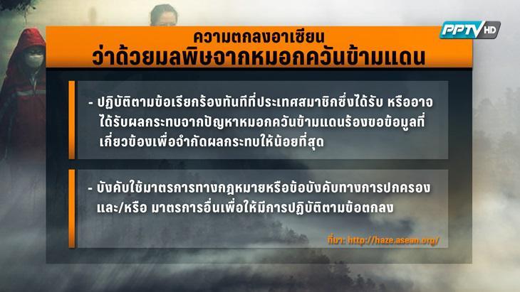 หมอกควันไฟอินโดฯยังวิกฤต! กระทบหลายจังหวัดภาคใต้ของไทย (คลิป)