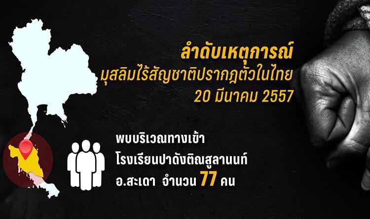 ย้อนรอย 15 เดือนมุสลิมอุยกูร์ถูกคุมตัวในไทย