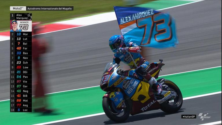 """Alex Marquez เข้าที่ 1 สนามที่ 6 """"Gran Premio d'Italia Oakley"""" ในรุ่น Moto 2"""