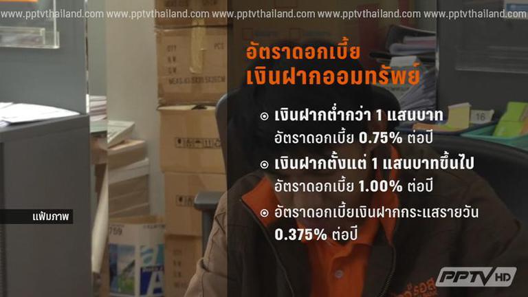 ธอส.ลดดอกเบี้ยเงินกู้ทุกประเภท 0.125%