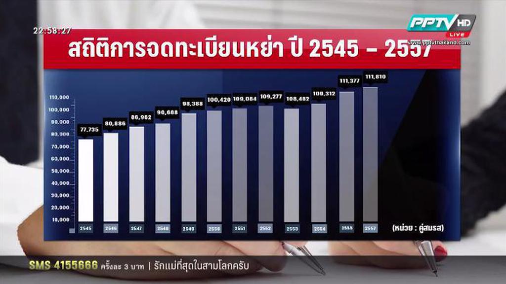 """สถานการณ์ """"แม่เลี้ยงเดี่ยว"""" ในสังคมไทย (คลิป)"""