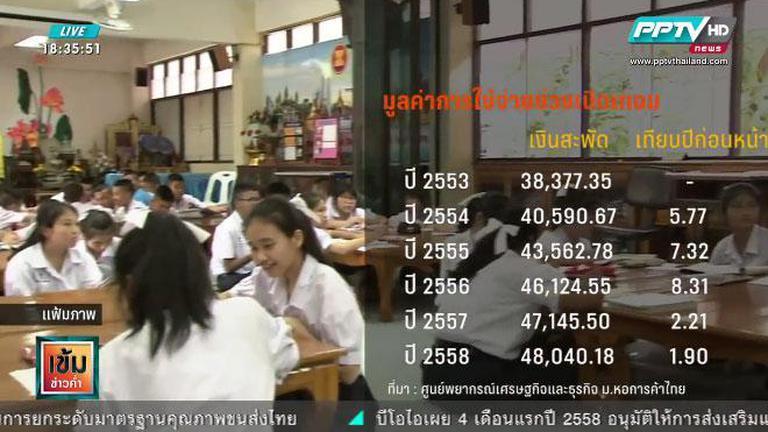 หอการค้าคาดเม็ดเงินสะพัด 48,000 ล้านช่วงเปิดเทอม