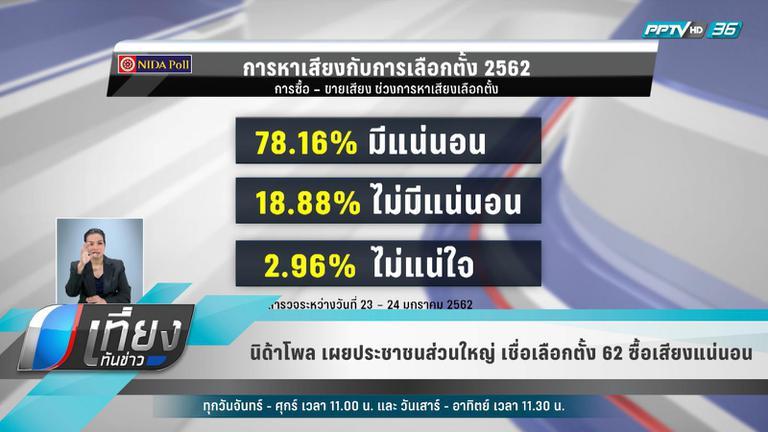 นิด้าโพล เผย ประชาชนส่วนใหญ่ เชื่อเลือกตั้ง 62 ซื้อเสียงแน่นอน