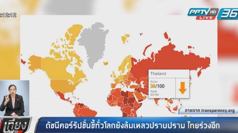 ดัชนีคอร์รัปชัน ชี้ทั่วโลกยังล้มเหลวปราบปราม ไทยร่วงอีกอยู่อันดับ 99