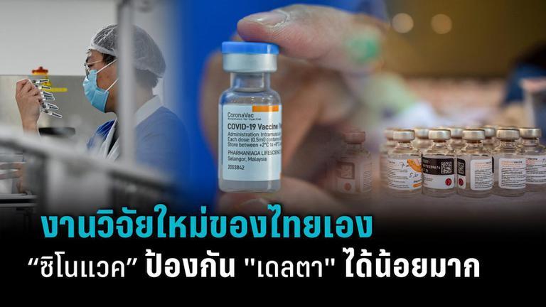 """งานวิจัยใหม่ของไทยเองชี้ """"ซิโนแวค"""" ป้องกันโควิด-19  เดลตาได้น้อยมาก"""