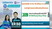 Money Morning ทันโลกการเงินยามเช้า | 11 พ.ย. 62