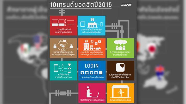 10 สิ่งอัจฉริยะยอดฮิตประจำปี 2015