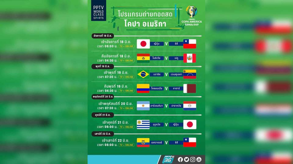 โปรแกรมฟุตบอล โคปา อเมริกา 2019 ! วันที่ 18 - 22 มิ.ย. 62 PPTV ยิงสด