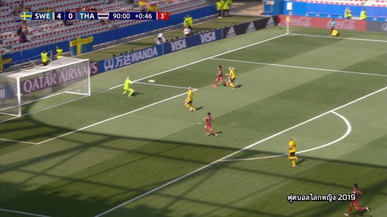"""""""แข้งสาวไทย""""  สุดต้านแพ้ สวีเดน 1-5  ฟุตบอลโลกหญิง"""
