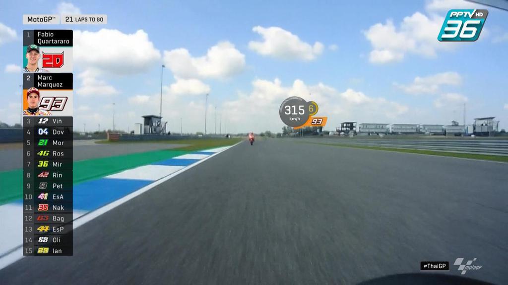 ความเร็วของ Marc Marquez ในการไล่จี้ Fabio Quartararo เพื่อแซงขึ้นที่ 1