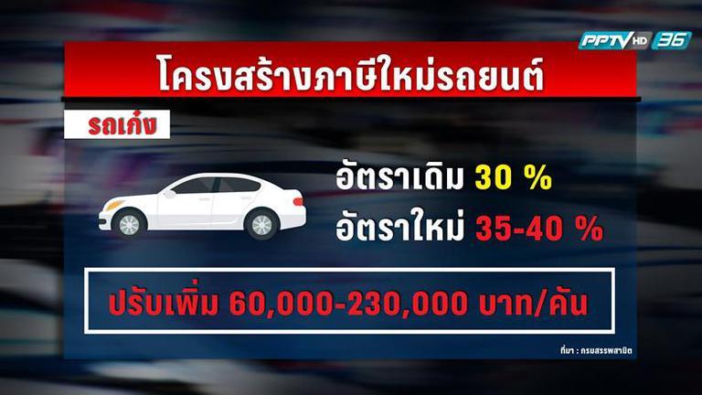 เปิดโครงสร้างภาษีใหม่รถยนต์เริ่ม 1 ม.ค.59  รถเก๋งเสียเพิ่ม 6 หมื่น-2.3แสนบาท/คัน