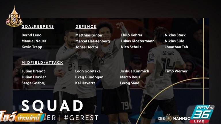 """""""แทร์ สเตเก้น - โครส"""" หลุดทีมชาติเยอรมนี ลุยยูโร 2020"""