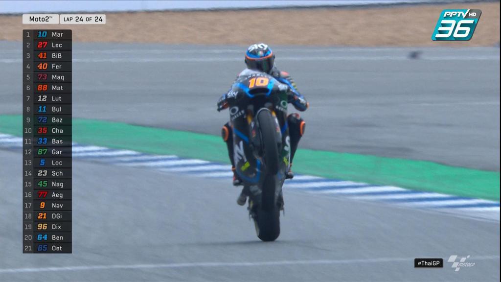 Luca Marini เข้าเส้นชัยที่ 1 รุ่น Moto2