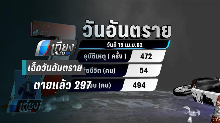 วันที่ 5!!   7 วันอันตราย สงกรานต์ 62   เสียชีวิตแล้ว 297 คน